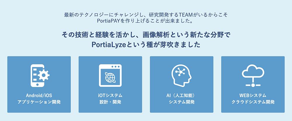 AI・開発事業